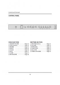 دفترچه راهنمای پیانو دیجیتال دایناتون مدل DPR-1650 صفحه 11