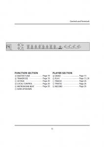 دفترچه راهنمای پیانو دیجیتال دایناتون مدل DPR-1650 صفحه 12