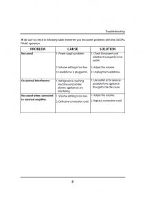 دفترچه راهنمای پیانو دیجیتال دایناتون مدل DPR-1650 صفحه 32