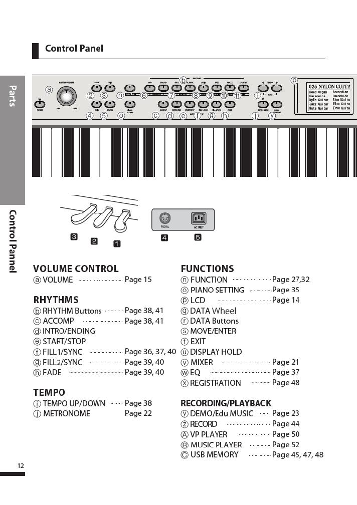 دفترچه راهنمای پیانو دیجیتال دایناتون مدل DPR-3500 صفحه 13