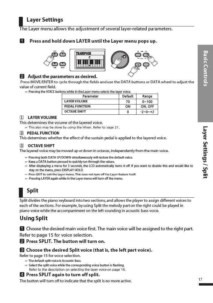 دفترچه راهنمای پیانو دیجیتال دایناتون مدل DPR-3500 صفحه 18