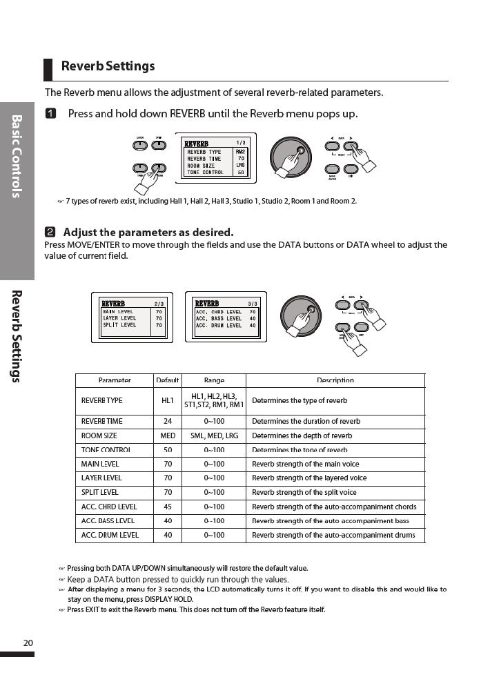 دفترچه راهنمای پیانو دیجیتال دایناتون مدل DPR-3500 صفحه 21