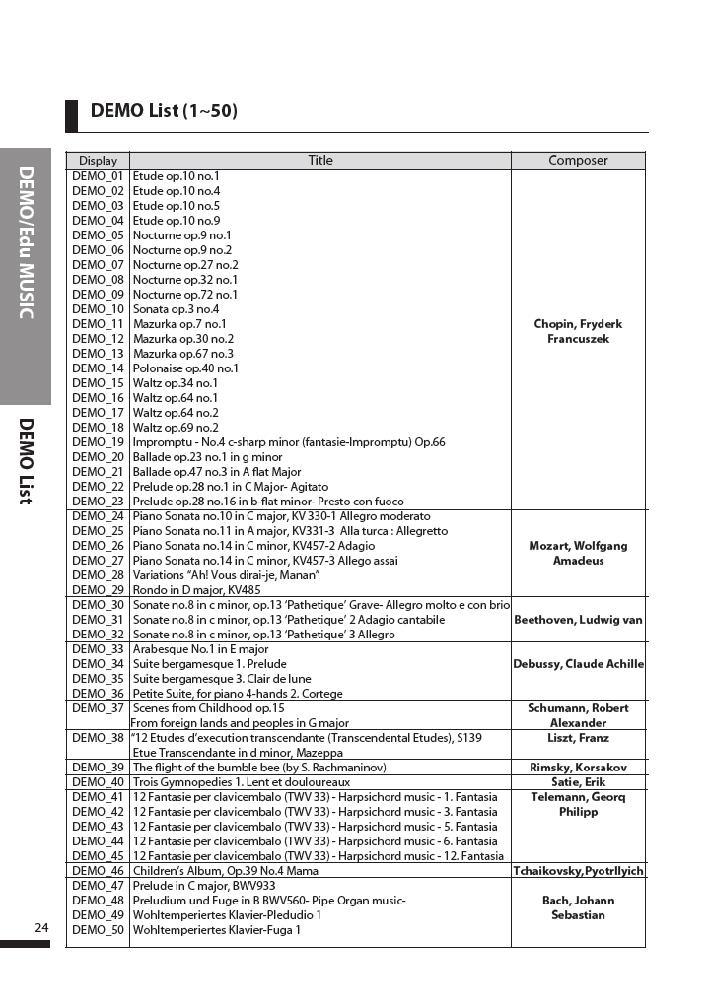 دفترچه راهنمای پیانو دیجیتال دایناتون مدل DPR-3500 صفحه 25