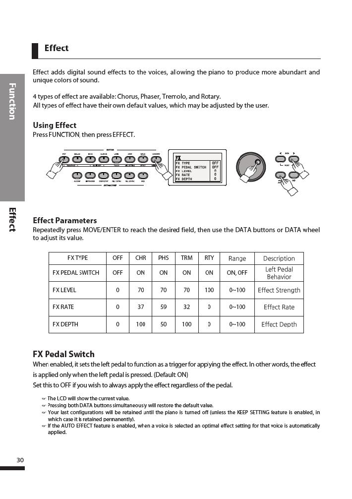 دفترچه راهنمای پیانو دیجیتال دایناتون مدل DPR-3500 صفحه 31