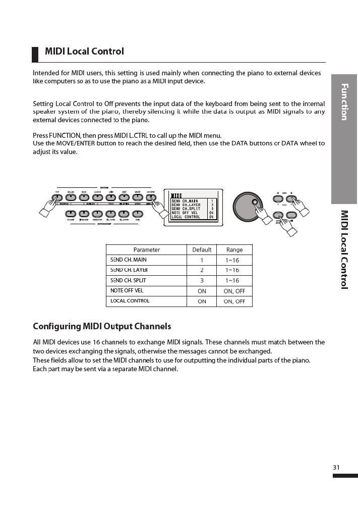 دفترچه راهنمای پیانو دیجیتال دایناتون مدل DPR-3500 صفحه 32