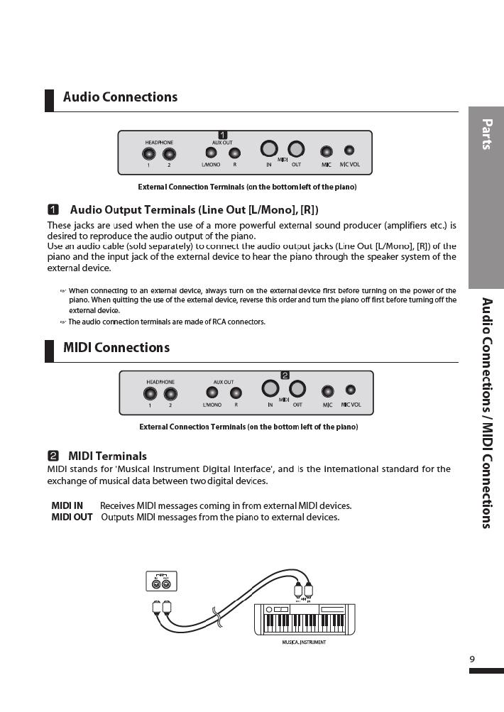دفترچه راهنمای پیانو دیجیتال دایناتون مدل DPR-3500 صفحه 10