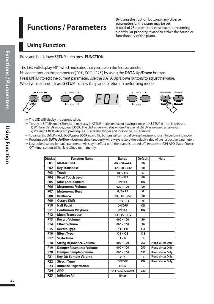 دفترچه راهنمای پیانو دیجیتال دایناتون مدل DPS-80H صفحه 25