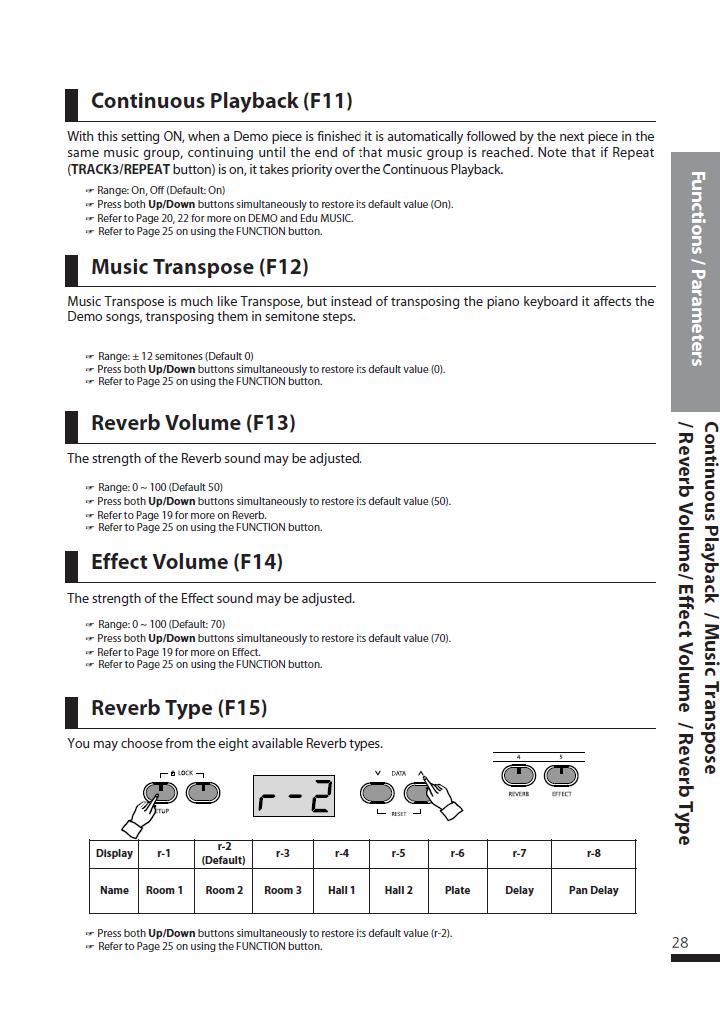 دفترچه راهنمای پیانو دیجیتال دایناتون مدل DPS-80H صفحه 28