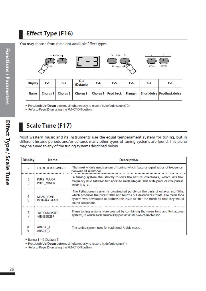 دفترچه راهنمای پیانو دیجیتال دایناتون مدل DPS-80H صفحه 29