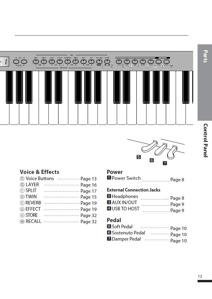 دفترچه راهنمای پیانو دیجیتال دایناتون مدل DPS-90H صفحه 12