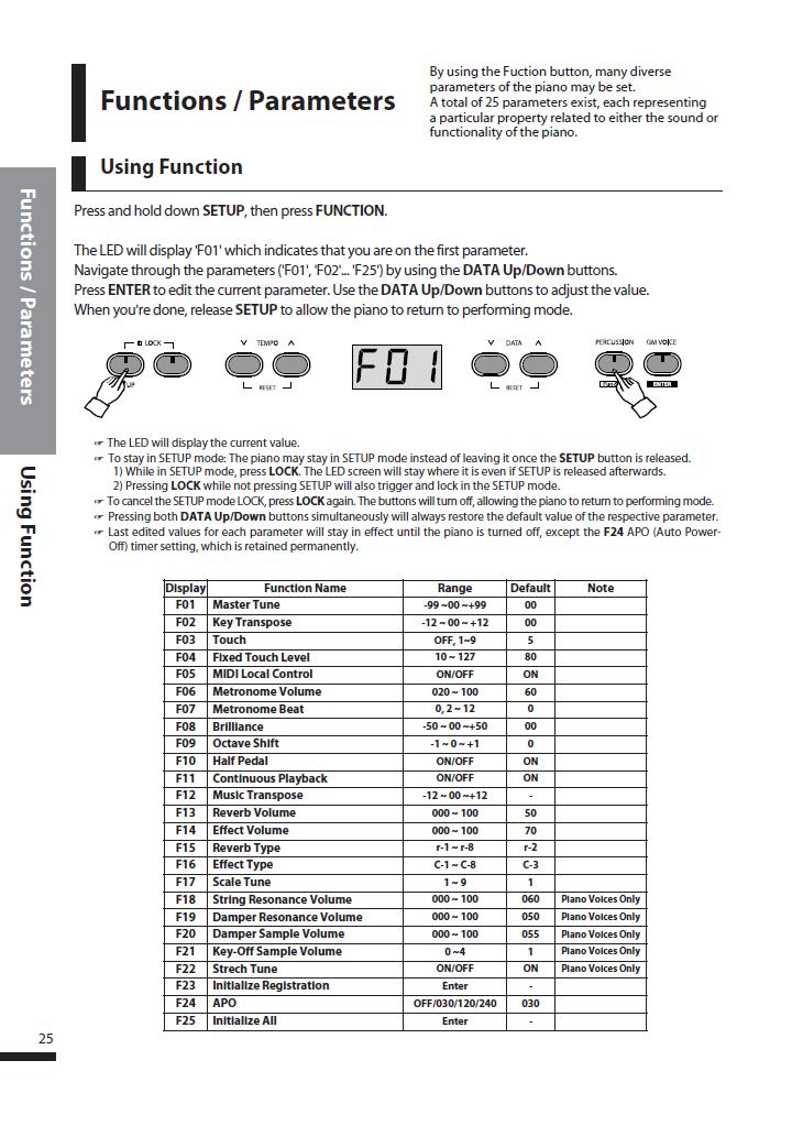 دفترچه راهنمای پیانو دیجیتال دایناتون مدل DPS-90H صفحه 25