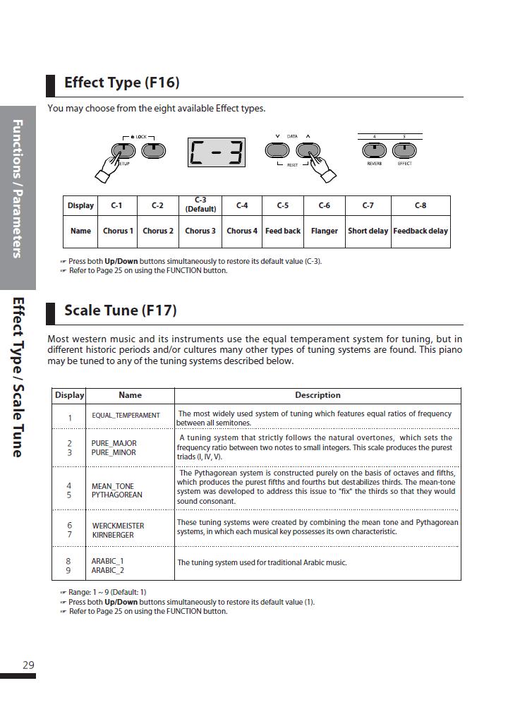 دفترچه راهنمای پیانو دیجیتال دایناتون مدل DPS-90H صفحه 29