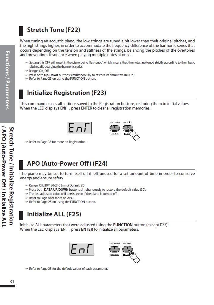 دفترچه راهنمای پیانو دیجیتال دایناتون مدل DPS-90H صفحه 31