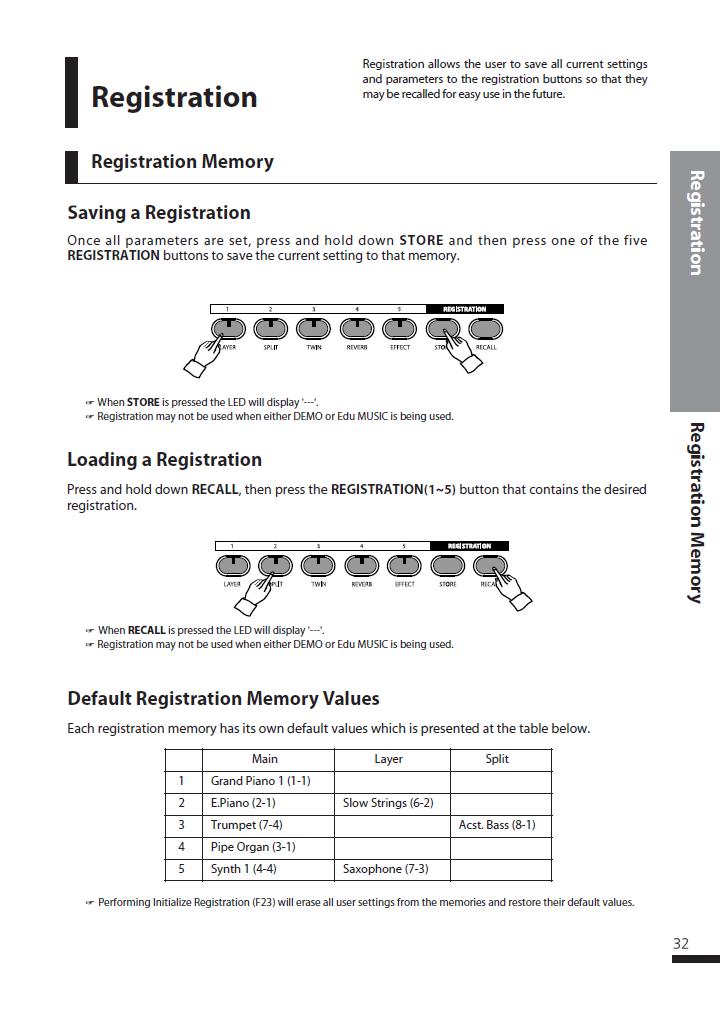 دفترچه راهنمای پیانو دیجیتال دایناتون مدل DPS-90H صفحه 32