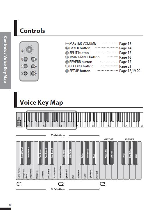 کاتالوگ پیانو دیجیتال دایناتون مدل SDP-600 صفحه 11