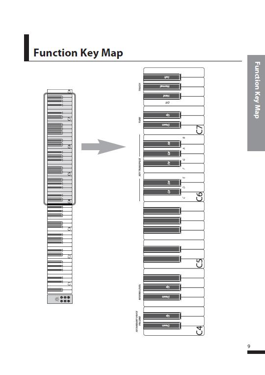 کاتالوگ پیانو دیجیتال دایناتون مدل SDP-600 صفحه 12