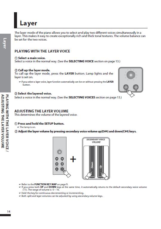 کاتالوگ پیانو دیجیتال دایناتون مدل SDP-600 صفحه 17