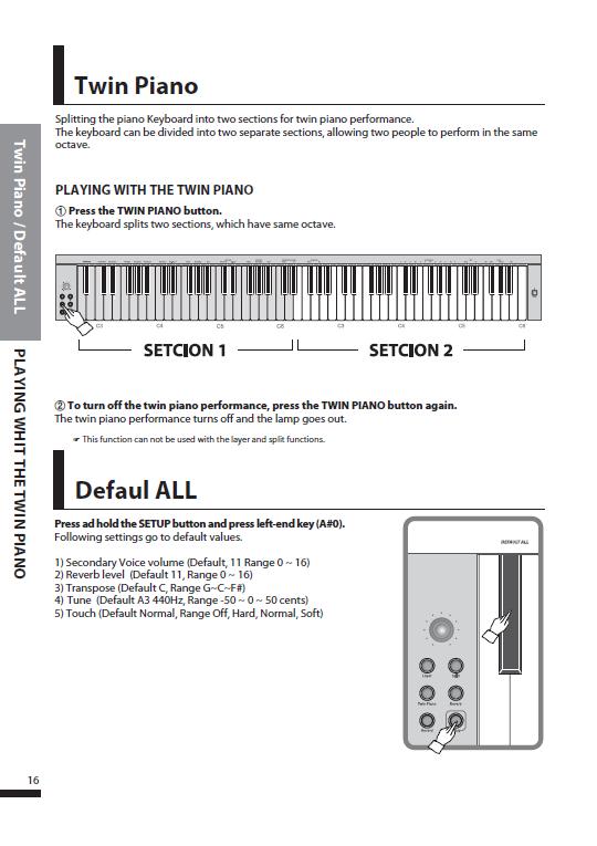 کاتالوگ پیانو دیجیتال دایناتون مدل SDP-600 صفحه 19