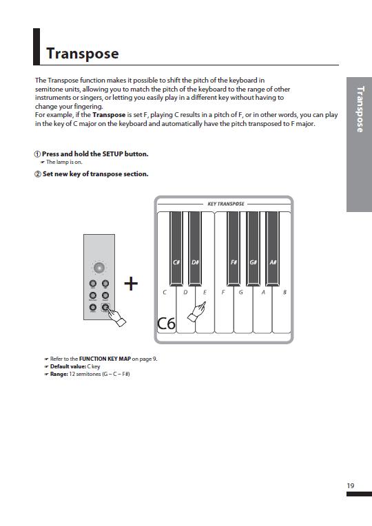 کاتالوگ پیانو دیجیتال دایناتون مدل SDP-600 صفحه 22