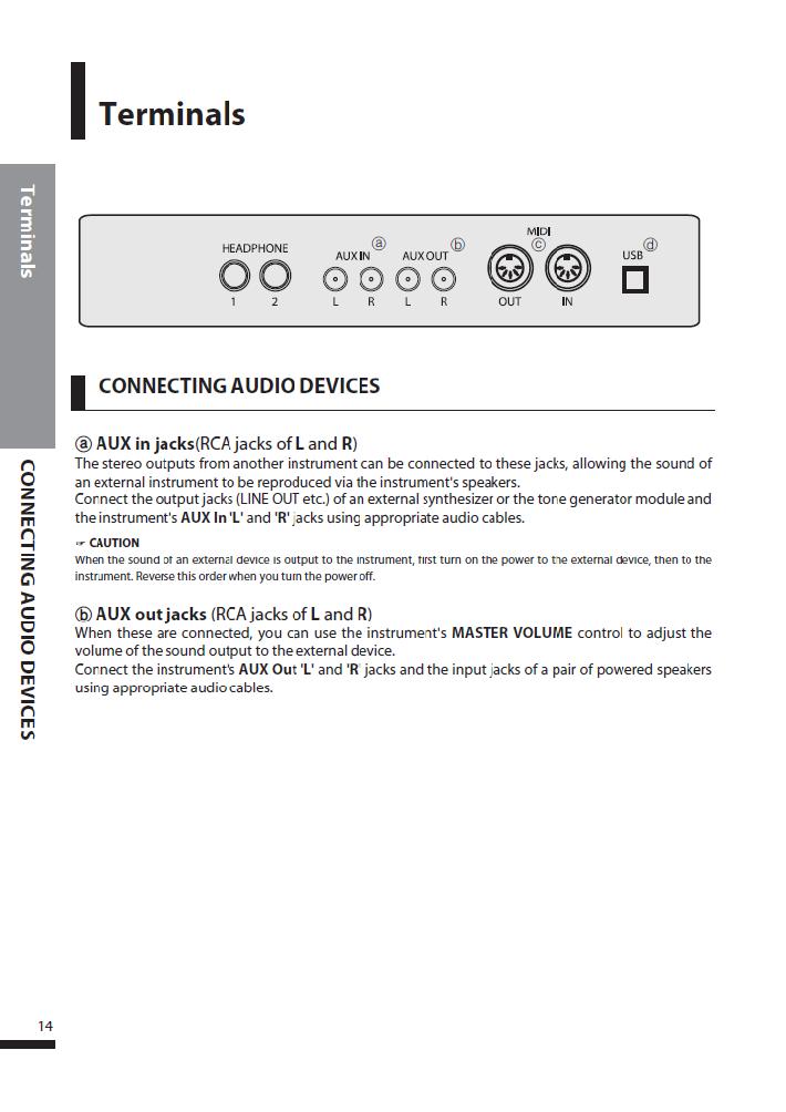 کاتالوگ پیانو دیجیتال دایناتون مدل SGP-600 صفحه 15