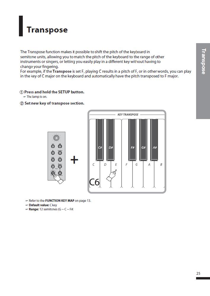کاتالوگ پیانو دیجیتال دایناتون مدل SGP-600 صفحه 26