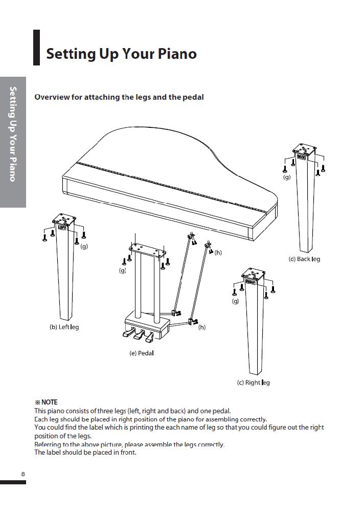 کاتالوگ پیانو دیجیتال دایناتون مدل SGP-600 صفحه 9