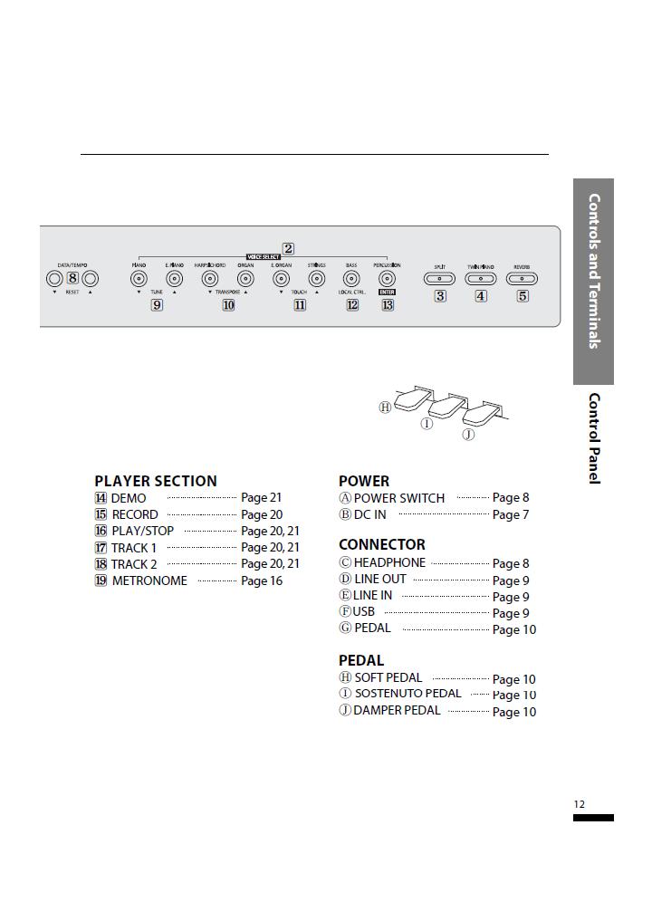 دفترچه راهنمای پیانو دیجیتال دایناتون مدل SLP-150 صفحه12