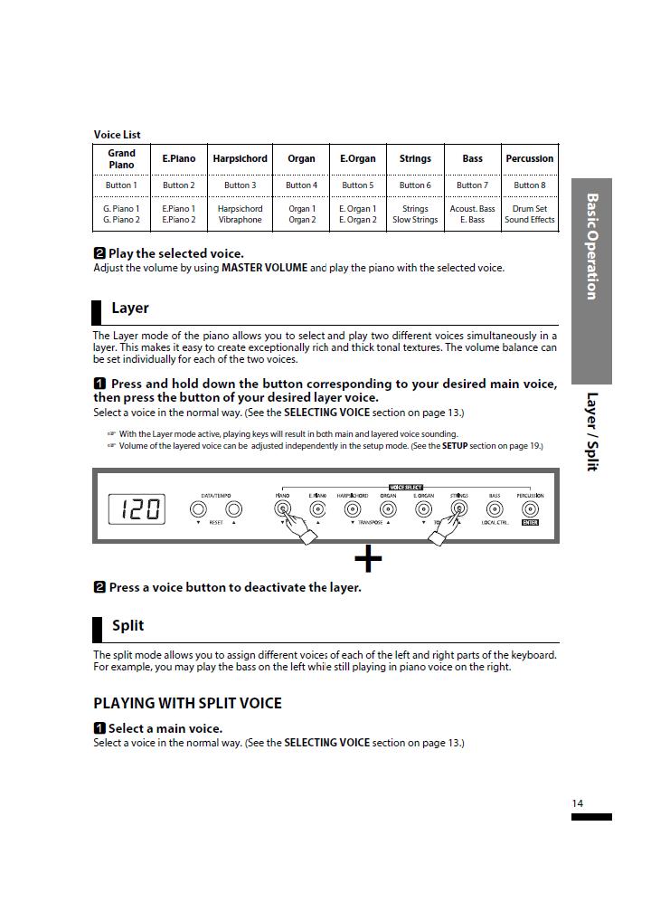 دفترچه راهنمای پیانو دیجیتال دایناتون مدل SLP-150 صفحه14
