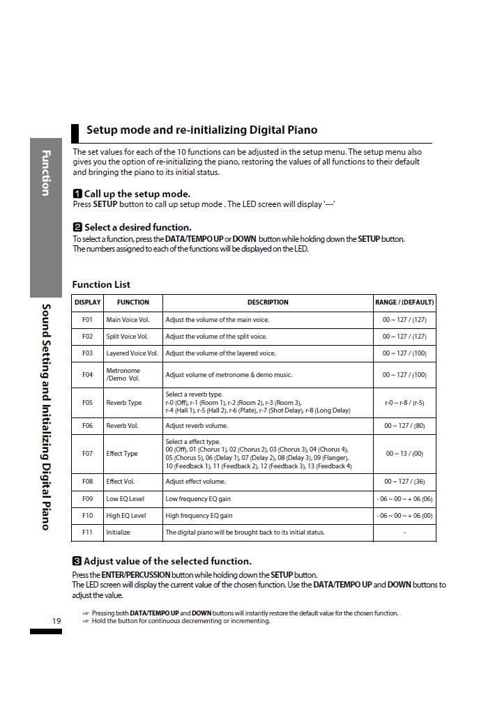 دفترچه راهنمای پیانو دیجیتال دایناتون مدل SLP-150 صفحه19