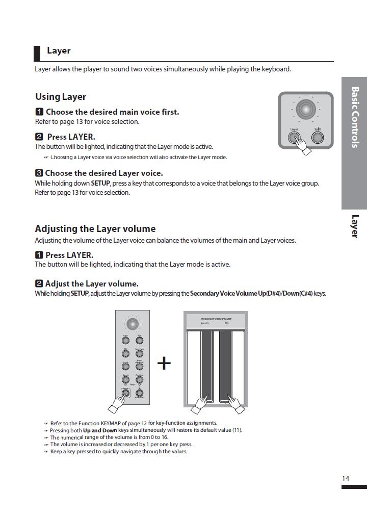 دفترچه راهنمای پیانو دیجیتال دایناتون مدل SLP-250 صفحه 14