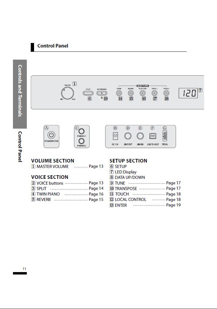 دفترچه راهنمای پیانو دیجیتال دایناتون مدل SLP-50 صفحه 11