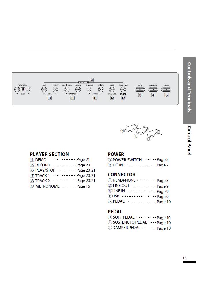 دفترچه راهنمای پیانو دیجیتال دایناتون مدل SLP-50 صفحه 12
