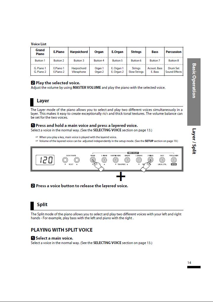 دفترچه راهنمای پیانو دیجیتال دایناتون مدل SLP-50 صفحه 14