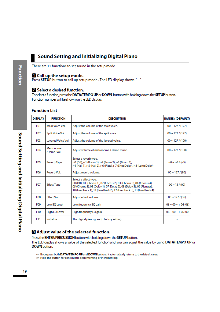 دفترچه راهنمای پیانو دیجیتال دایناتون مدل SLP-50 صفحه 19